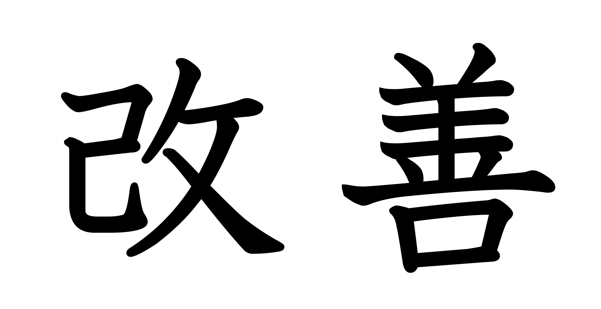 Kaizen: Much stronger if gamified